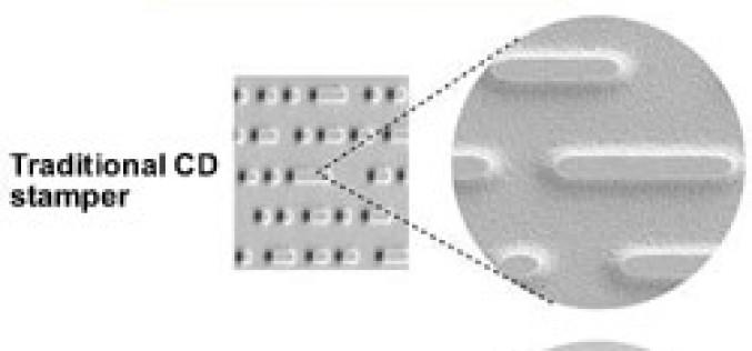 BLU-SPEC CD2