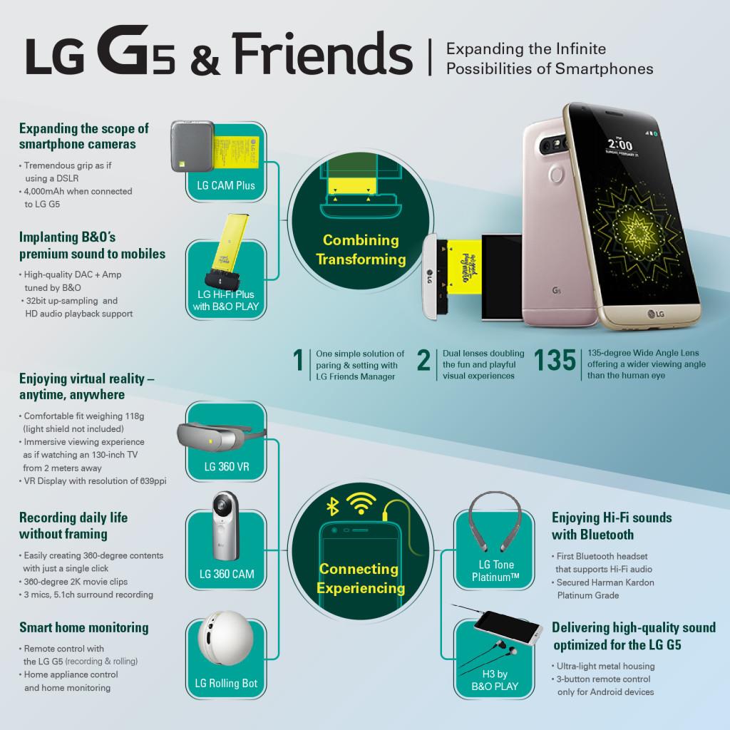 lg_g5_infographic