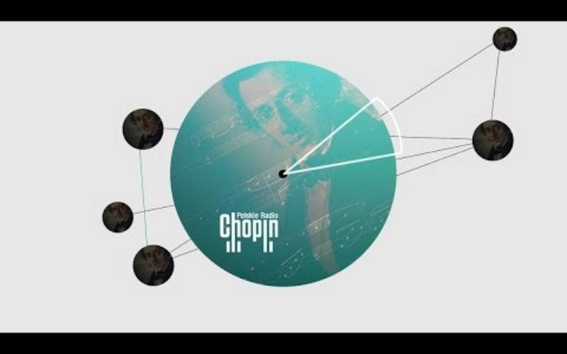 POLSKIE RADIO CHOPIN